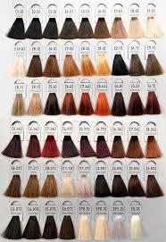Краска для волос вызывает рак